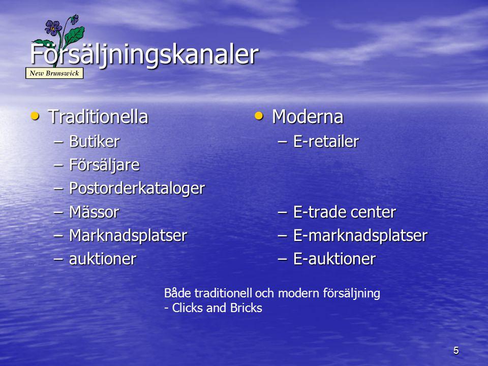 16 Front office arbetsuppgifter BageriKemiskt lab.Dansförening Försäljning av bröd Beställning av tester Fixa nya medlemmar