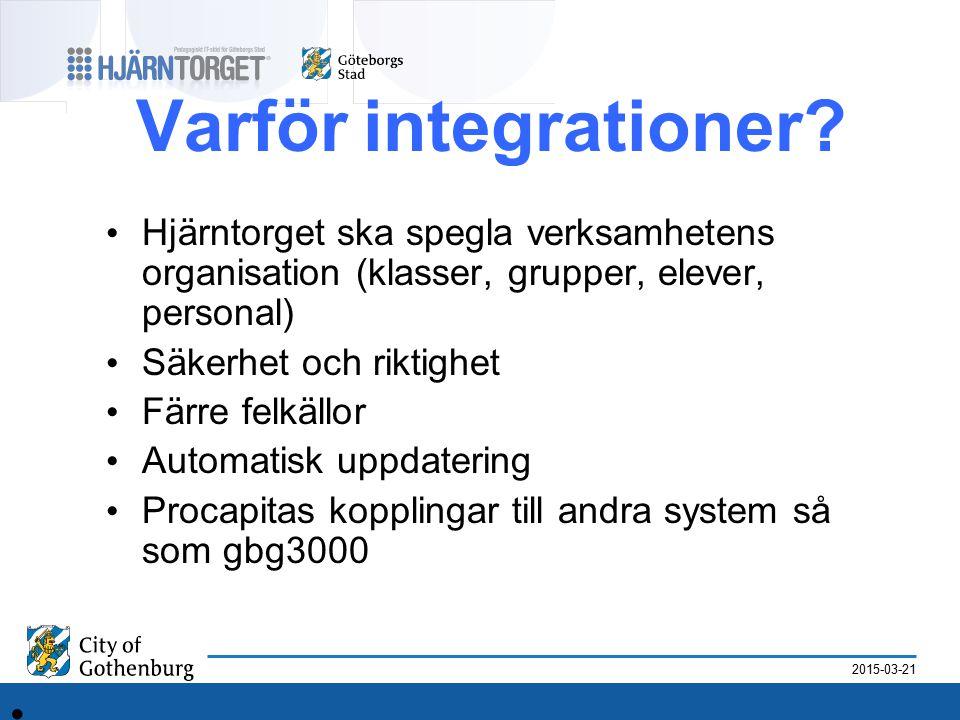 2015-03-21 Varför integrationer.