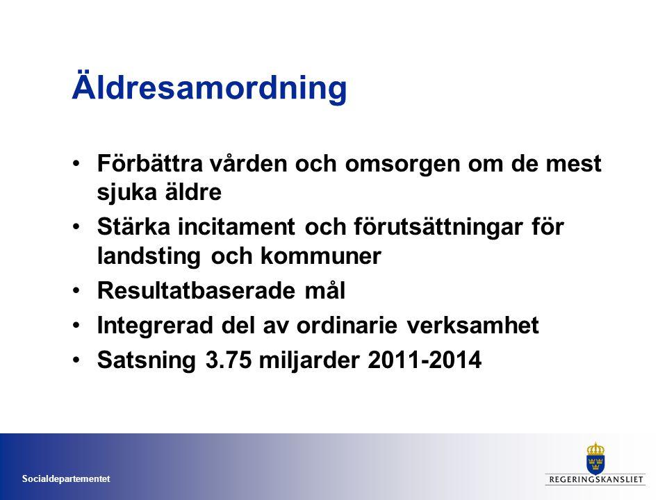 Socialdepartementet Vad händer 2012.