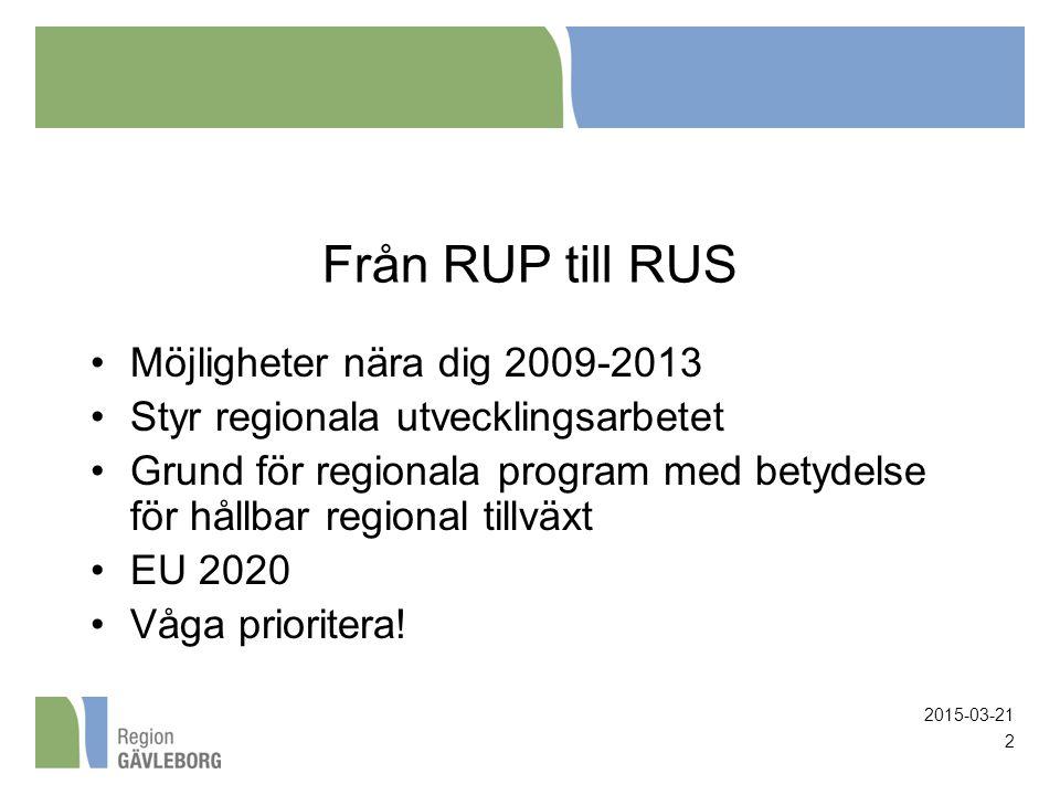2 Från RUP till RUS Möjligheter nära dig 2009-2013 Styr regionala utvecklingsarbetet Grund för regionala program med betydelse för hållbar regional ti