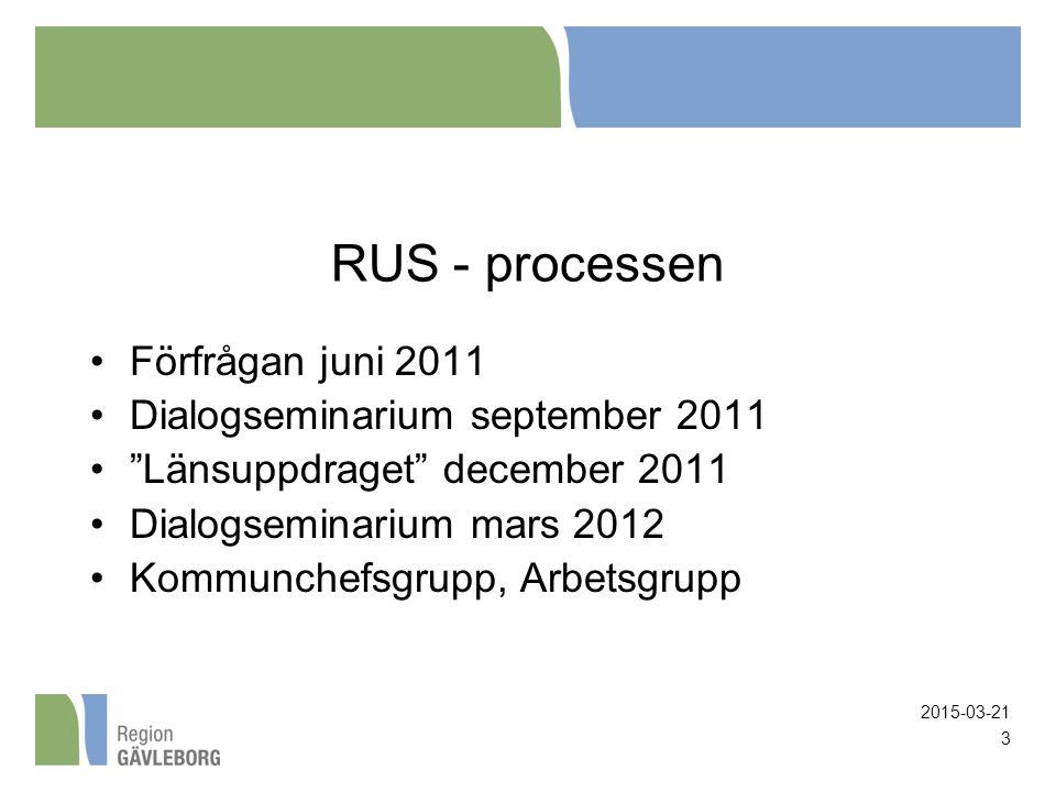 """2015-03-21 3 RUS - processen Förfrågan juni 2011 Dialogseminarium september 2011 """"Länsuppdraget"""" december 2011 Dialogseminarium mars 2012 Kommunchefsg"""