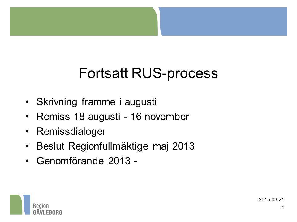 2015-03-21 4 Fortsatt RUS-process Skrivning framme i augusti Remiss 18 augusti - 16 november Remissdialoger Beslut Regionfullmäktige maj 2013 Genomför