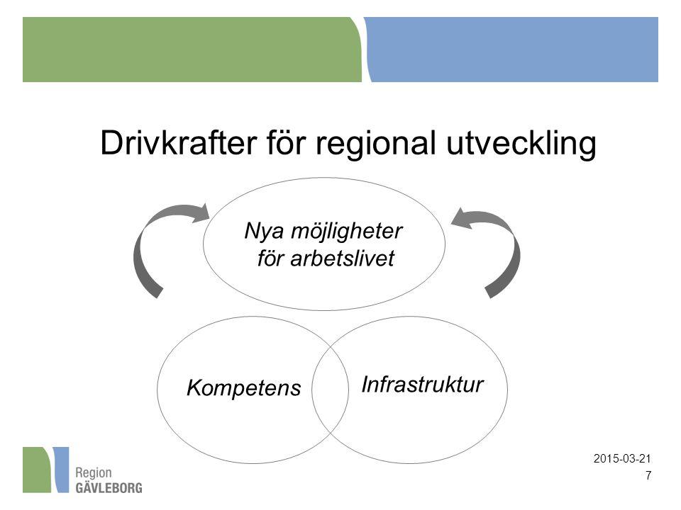 2015-03-21 7 Infrastruktur Kompetens Nya möjligheter för arbetslivet Drivkrafter för regional utveckling