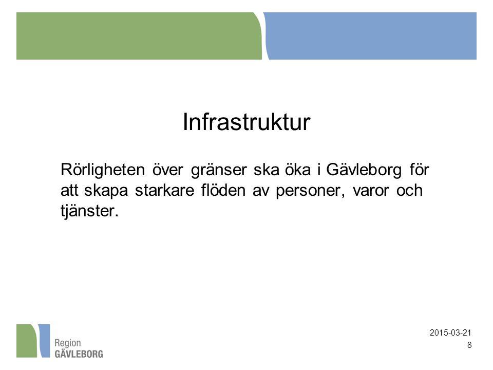 2015-03-21 8 Infrastruktur Rörligheten över gränser ska öka i Gävleborg för att skapa starkare flöden av personer, varor och tjänster.