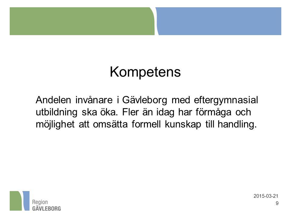 2015-03-21 9 Kompetens Andelen invånare i Gävleborg med eftergymnasial utbildning ska öka. Fler än idag har förmåga och möjlighet att omsätta formell