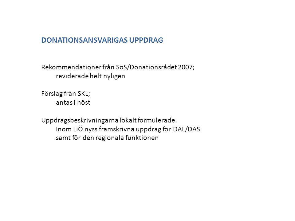 DONATIONSANSVARIGAS UPPDRAG Rekommendationer från SoS/Donationsrådet 2007; reviderade helt nyligen Förslag från SKL; antas i höst Uppdragsbeskrivningarna lokalt formulerade.