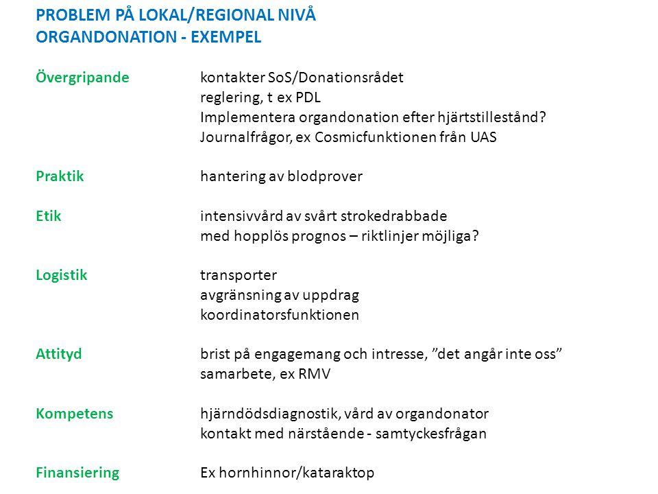 PROBLEM PÅ LOKAL/REGIONAL NIVÅ ORGANDONATION - EXEMPEL Övergripandekontakter SoS/Donationsrådet reglering, t ex PDL Implementera organdonation efter hjärtstillestånd.