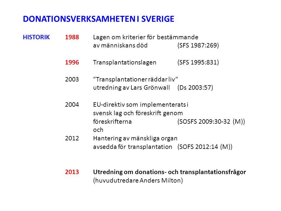DONATIONSVERKSAMHETEN I SVERIGE HISTORIK1988Lagen om kriterier för bestämmande av människans död (SFS 1987:269) 1996 Transplantationslagen (SFS 1995:831) 2003 Transplantationer räddar liv utredning av Lars Grönwall (Ds 2003:57) 2004 EU-direktiv som implementerats i svensk lag och föreskrift genom föreskrifterna (SOSFS 2009:30-32 (M)) och 2012Hantering av mänskliga organ avsedda för transplantation (SOFS 2012:14 (M)) 2013Utredning om donations- och transplantationsfrågor (huvudutredare Anders Milton)