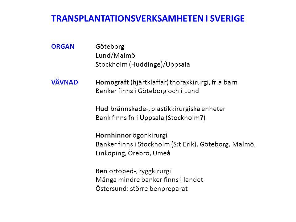 TRANSPLANTATIONSVERKSAMHETEN I SVERIGE ORGANGöteborg Lund/Malmö Stockholm (Huddinge)/Uppsala VÄVNADHomograft (hjärtklaffar)thoraxkirurgi, fr a barn Banker finns i Göteborg och i Lund Hud brännskade-, plastikkirurgiska enheter Bank finns fn i Uppsala (Stockholm?) Hornhinnor ögonkirurgi Banker finns i Stockholm (S:t Erik), Göteborg, Malmö, Linköping, Örebro, Umeå Ben ortoped-, ryggkirurgi Många mindre banker finns i landet Östersund: större benpreparat
