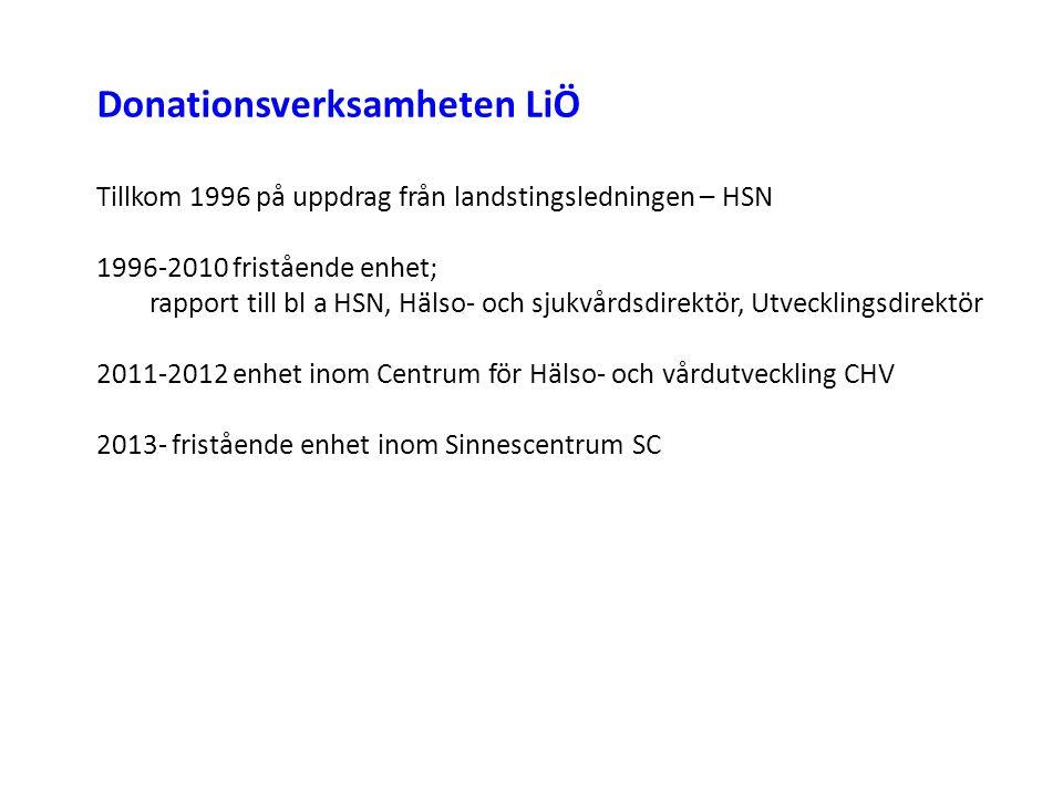 Donationsverksamheten LiÖ Tillkom 1996 på uppdrag från landstingsledningen – HSN 1996-2010 fristående enhet; rapport till bl a HSN, Hälso- och sjukvårdsdirektör, Utvecklingsdirektör 2011-2012 enhet inom Centrum för Hälso- och vårdutveckling CHV 2013- fristående enhet inom Sinnescentrum SC