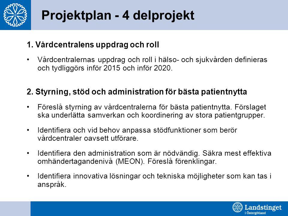 Projektplan - 4 delprojekt 1. Vårdcentralens uppdrag och roll Vårdcentralernas uppdrag och roll i hälso- och sjukvården definieras och tydliggörs infö