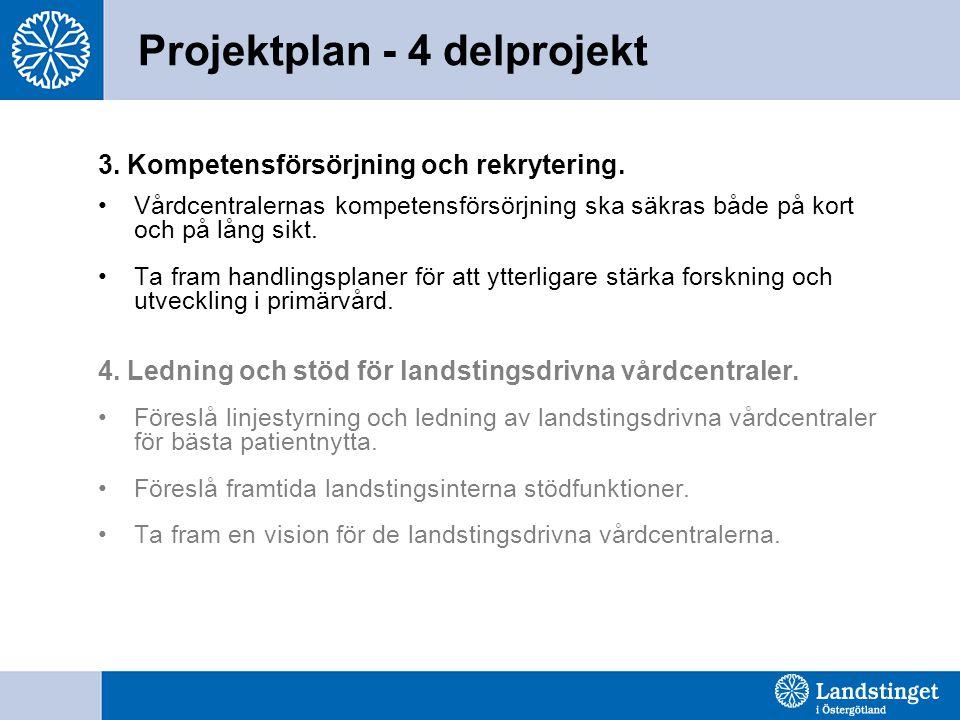 Projektplan - 4 delprojekt 3. Kompetensförsörjning och rekrytering. Vårdcentralernas kompetensförsörjning ska säkras både på kort och på lång sikt. Ta