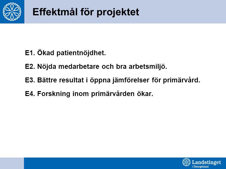 Effektmål för projektet E1. Ökad patientnöjdhet. E2. Nöjda medarbetare och bra arbetsmiljö. E3. Bättre resultat i öppna jämförelser för primärvård. E4