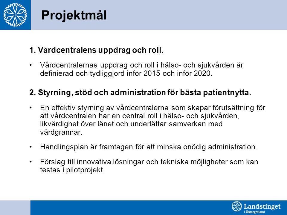 Projektmål 1. Vårdcentralens uppdrag och roll. Vårdcentralernas uppdrag och roll i hälso- och sjukvården är definierad och tydliggjord inför 2015 och
