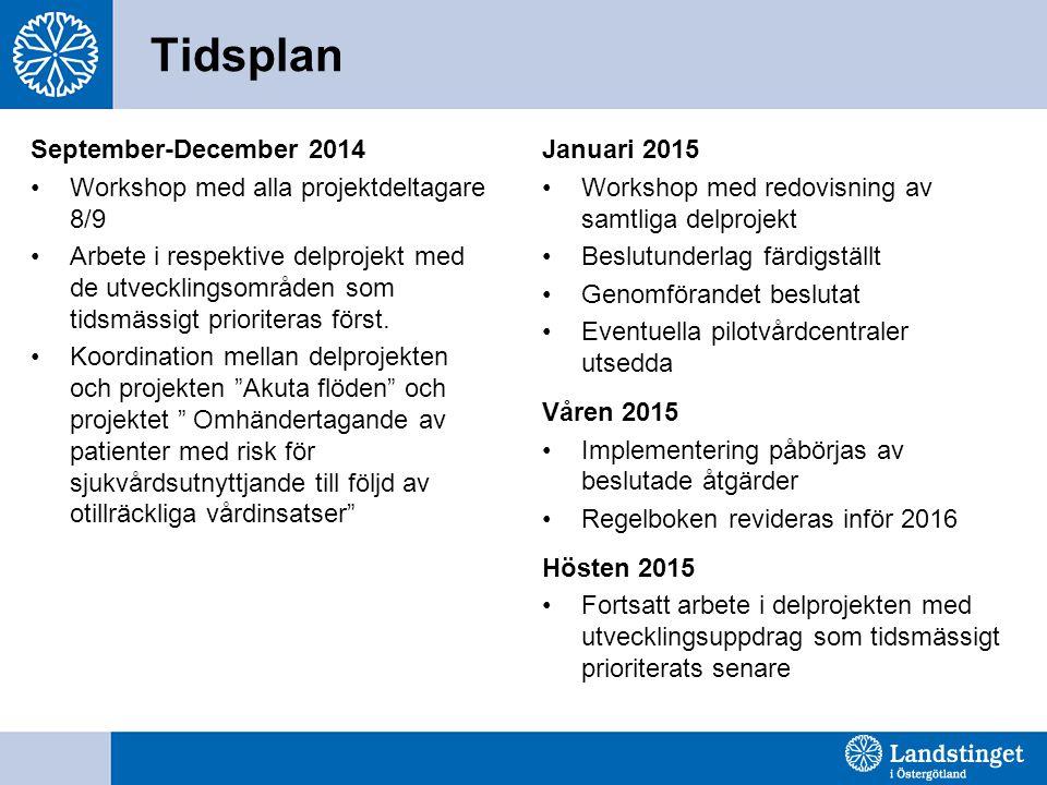 Tidsplan September-December 2014 Workshop med alla projektdeltagare 8/9 Arbete i respektive delprojekt med de utvecklingsområden som tidsmässigt prior