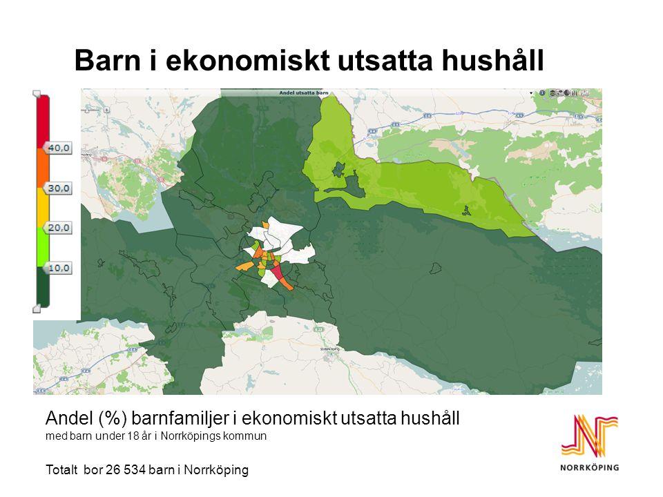 Barn i ekonomiskt utsatta hushåll Andel (%) barnfamiljer i ekonomiskt utsatta hushåll, Norrköpings tätort Källa: Ekonomi- och styrningskontoret