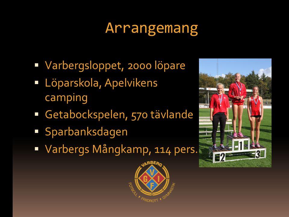 Arrangemang  Varbergsloppet, 2000 löpare  Löparskola, Apelvikens camping  Getabockspelen, 570 tävlande  Sparbanksdagen  Varbergs Mångkamp, 114 pe