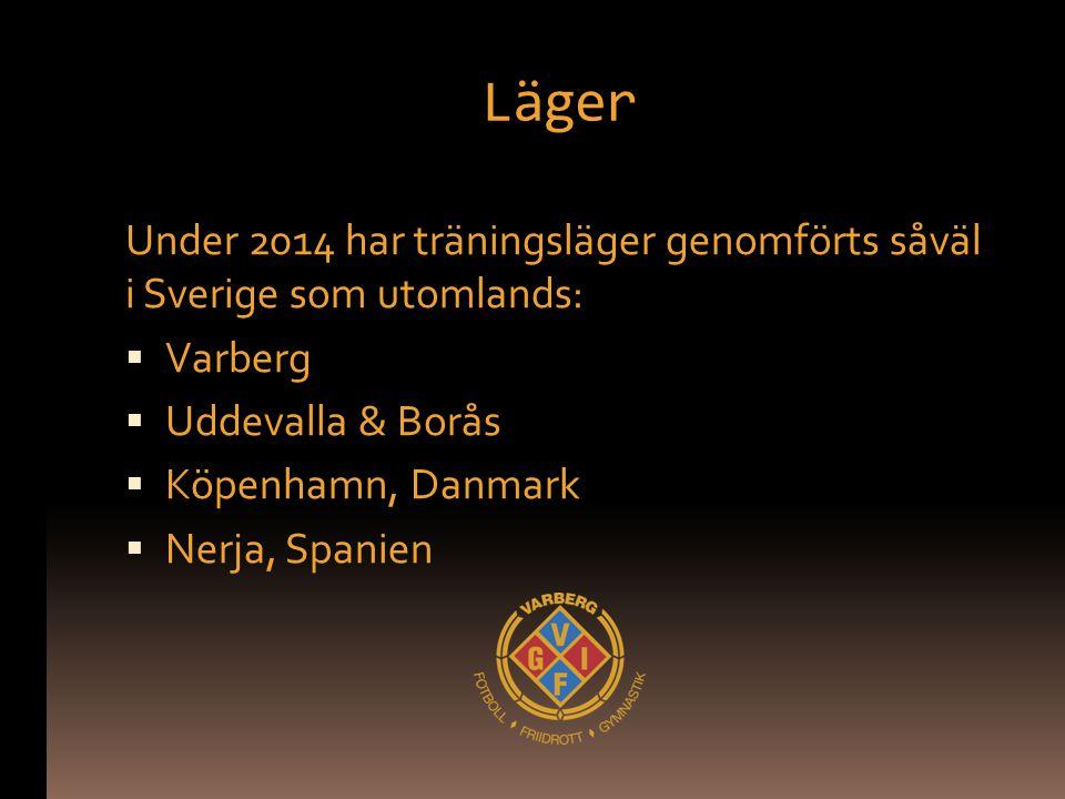 Läger Under 2014 har träningsläger genomförts såväl i Sverige som utomlands:  Varberg  Uddevalla & Borås  Köpenhamn, Danmark  Nerja, Spanien