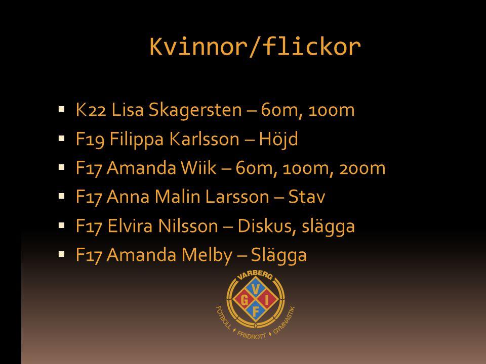 Kvinnor/flickor  K22 Lisa Skagersten – 60m, 100m  F19 Filippa Karlsson – Höjd  F17 Amanda Wiik – 60m, 100m, 200m  F17 Anna Malin Larsson – Stav 