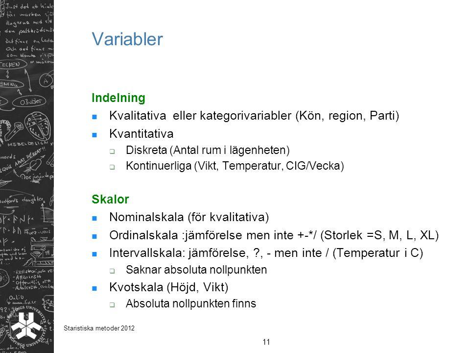 Variabler Indelning Kvalitativa eller kategorivariabler (Kön, region, Parti) Kvantitativa  Diskreta (Antal rum i lägenheten)  Kontinuerliga (Vikt, T