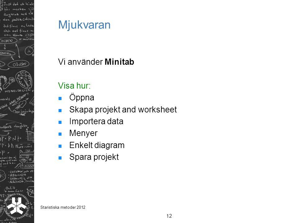 Mjukvaran Vi använder Minitab Visa hur: Öppna Skapa projekt and worksheet Importera data Menyer Enkelt diagram Spara projekt 12 Staristiska metoder 20