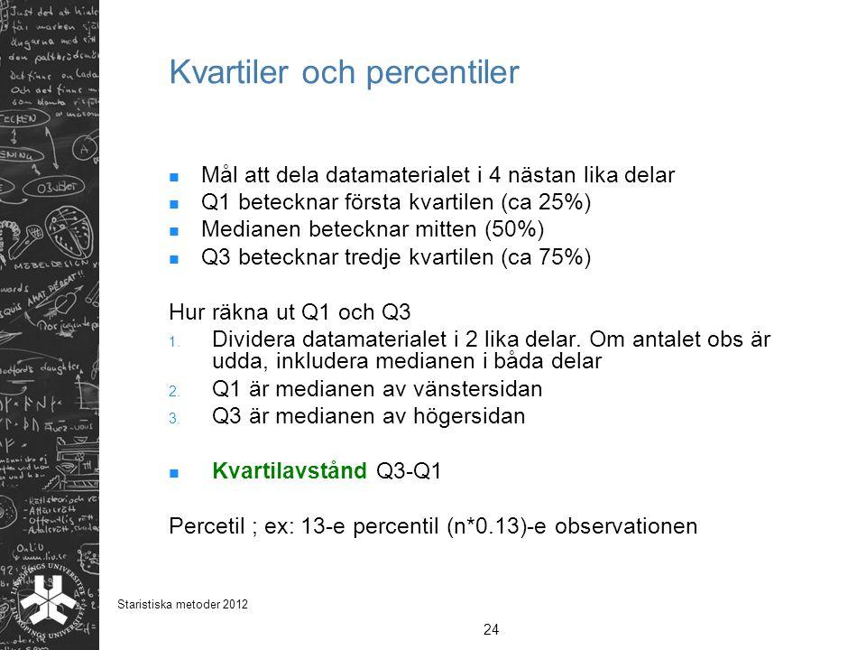 Kvartiler och percentiler Mål att dela datamaterialet i 4 nästan lika delar Q1 betecknar första kvartilen (ca 25%) Medianen betecknar mitten (50%) Q3
