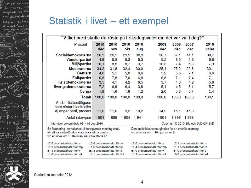 Statistik i livet – ett exempel 4 Staristiska metoder 2012