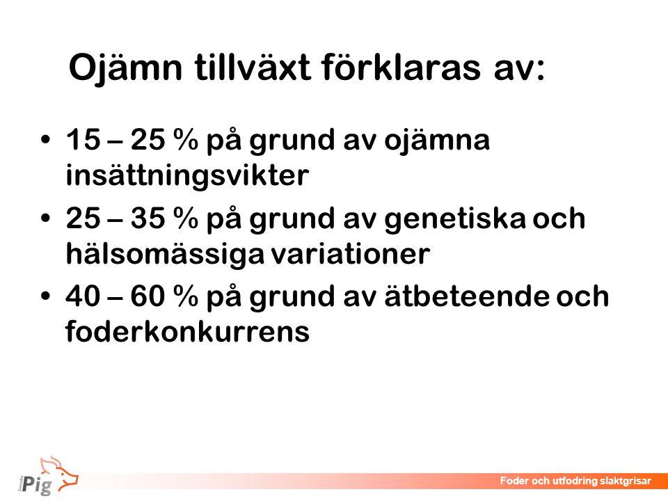 Föreläsningsrubrik / temaFoder och utfodring slaktgrisar Ojämn tillväxt förklaras av: 15 – 25 % på grund av ojämna insättningsvikter 25 – 35 % på grun