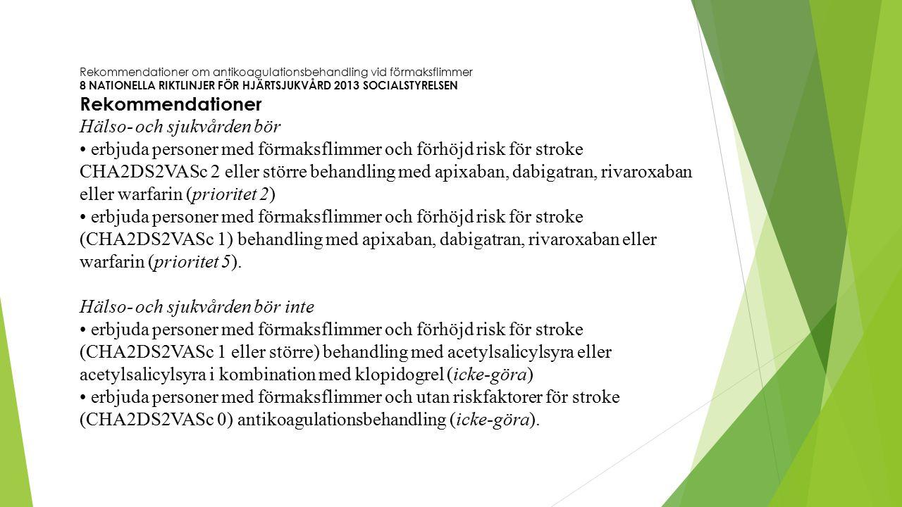 Rekommendationer om antikoagulationsbehandling vid förmaksflimmer 8 NATIONELLA RIKTLINJER FÖR HJÄRTSJUKVÅRD 2013 SOCIALSTYRELSEN Rekommendationer Hälso- och sjukvården bör erbjuda personer med förmaksflimmer och förhöjd risk för stroke CHA2DS2VASc 2 eller större behandling med apixaban, dabigatran, rivaroxaban eller warfarin (prioritet 2) erbjuda personer med förmaksflimmer och förhöjd risk för stroke (CHA2DS2VASc 1) behandling med apixaban, dabigatran, rivaroxaban eller warfarin (prioritet 5).