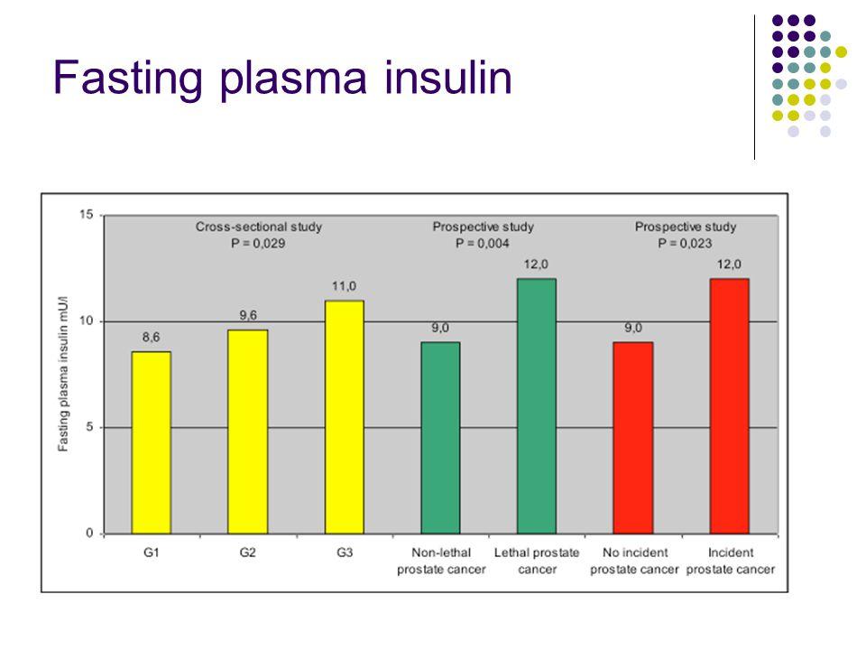 Fasting plasma insulin
