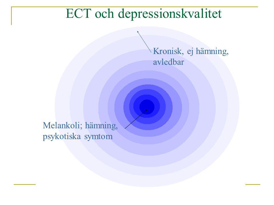 ECT och depressionskvalitet Melankoli; hämning, psykotiska symtom Kronisk, ej hämning, avledbar