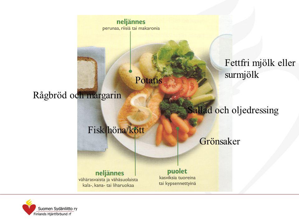 Fettfri mjölk eller surmjölk Rågbröd och margarin Grönsaker Potatis Fisk/höna/kött Sallad och oljedressing