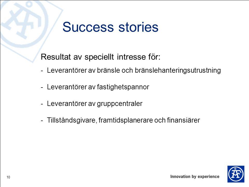 10 Success stories Resultat av speciellt intresse för: - Leverantörer av bränsle och bränslehanteringsutrustning - Leverantörer av fastighetspannor - Leverantörer av gruppcentraler - Tillståndsgivare, framtidsplanerare och finansiärer
