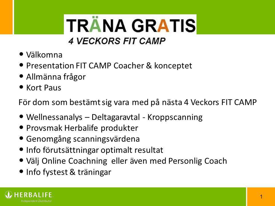 1 Välkomna Presentation FIT CAMP Coacher & konceptet Allmänna frågor Kort Paus För dom som bestämt sig vara med på nästa 4 Veckors FIT CAMP Wellnessan
