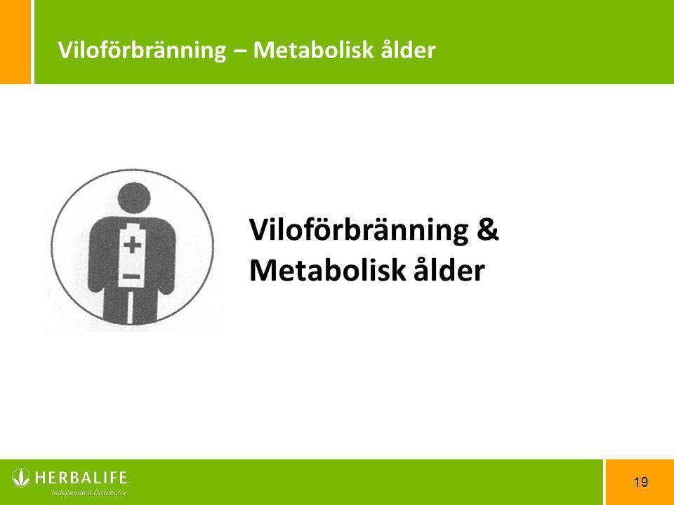 19 Viloförbränning & Metabolisk ålder Viloförbränning – Metabolisk ålder
