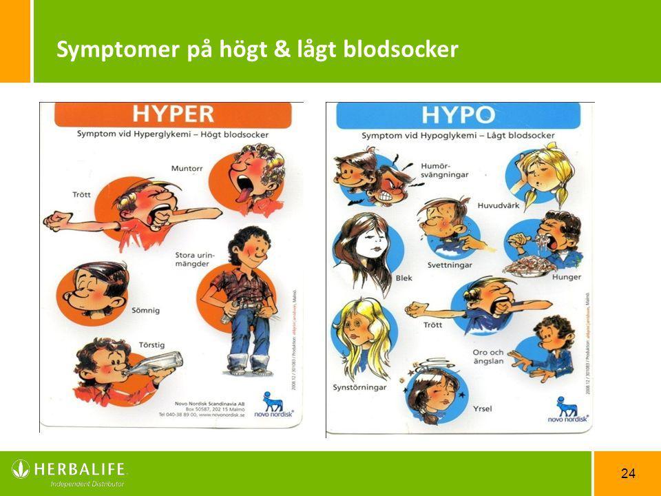 24 Symptomer på högt & lågt blodsocker