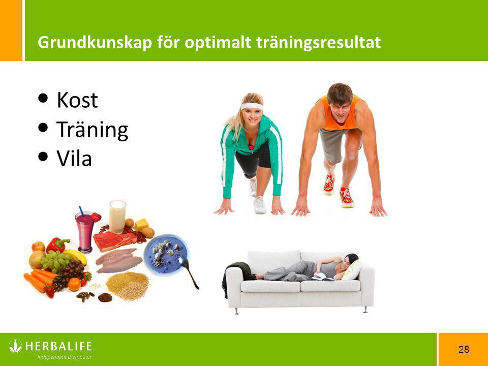 28 Kost Träning Vila Grundkunskap för optimalt träningsresultat