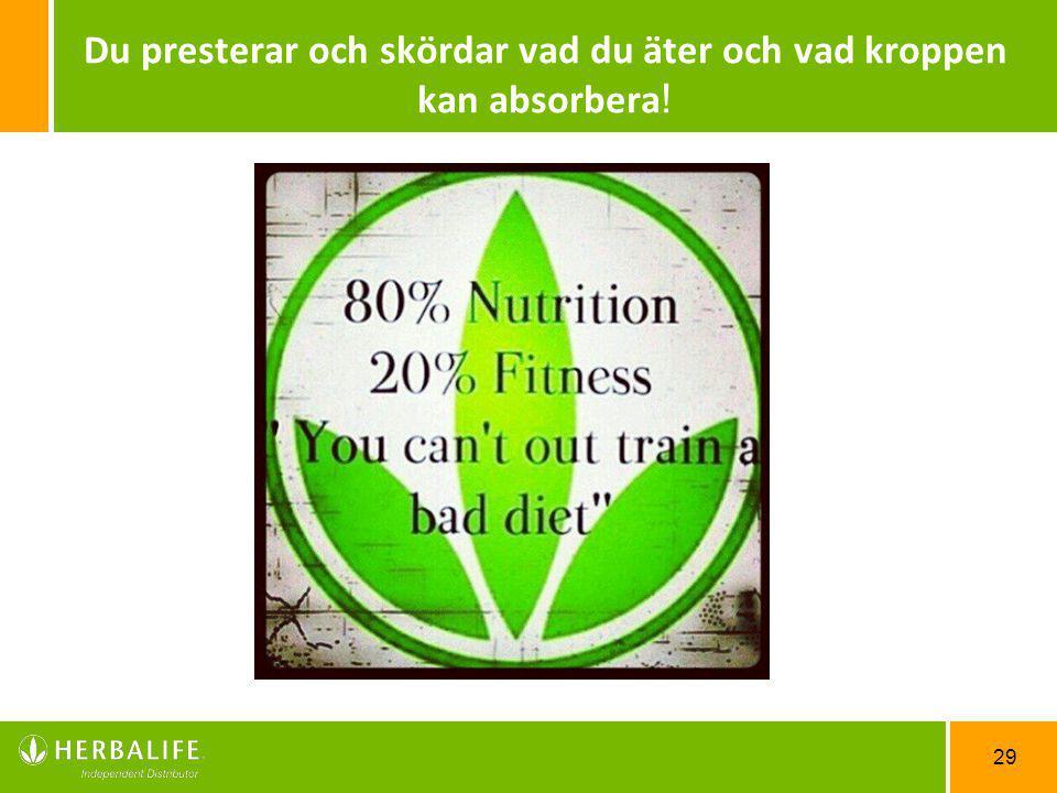 29 Du presterar och skördar vad du äter och vad kroppen kan absorbera !