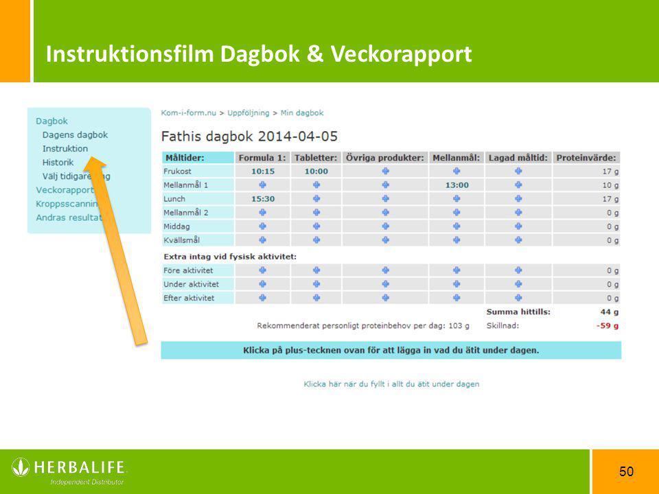 50 Instruktionsfilm Dagbok & Veckorapport