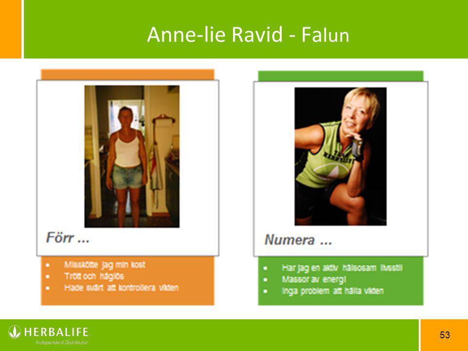 53 Anne-lie Ravid - Fa lun