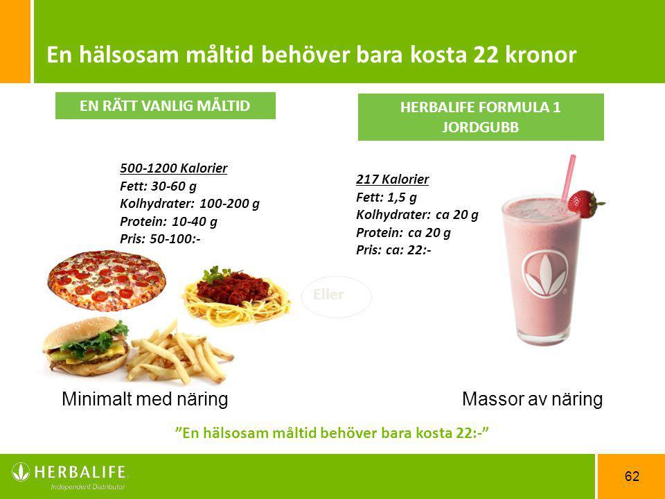 """62 """"En hälsosam måltid behöver bara kosta 22:-"""" EN RÄTT VANLIG MÅLTID HERBALIFE FORMULA 1 JORDGUBB Eller 500-1200 Kalorier Fett: 30-60 g Kolhydrater:"""