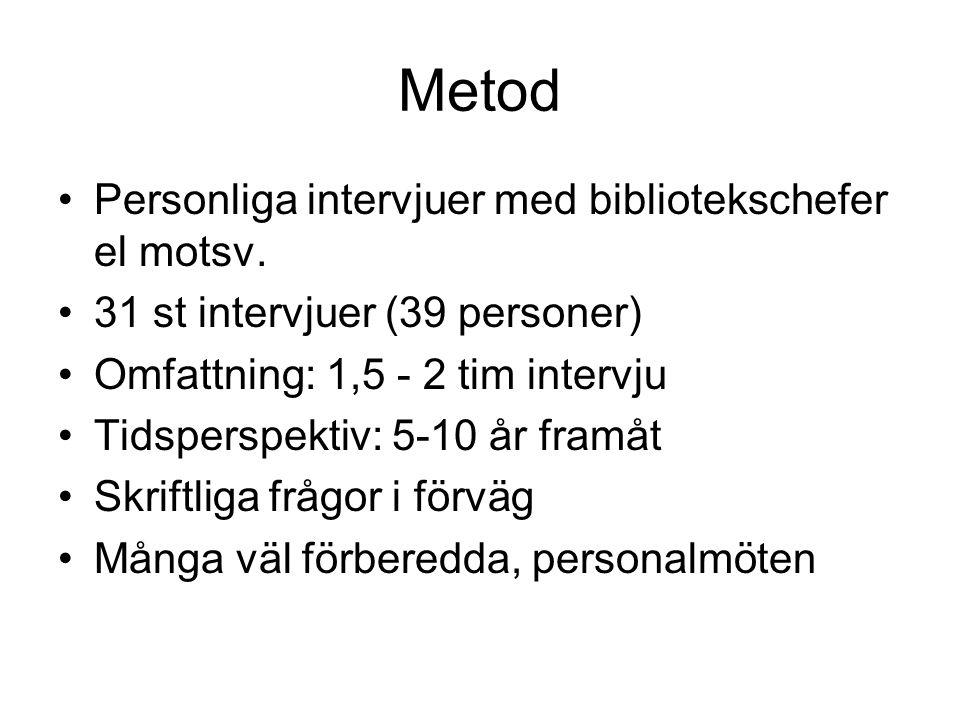 Metod Personliga intervjuer med bibliotekschefer el motsv.