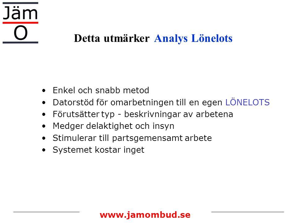 www.jamombud.se Detta utmärker Analys Lönelots Enkel och snabb metod Datorstöd för omarbetningen till en egen LÖNELOTS Förutsätter typ - beskrivningar