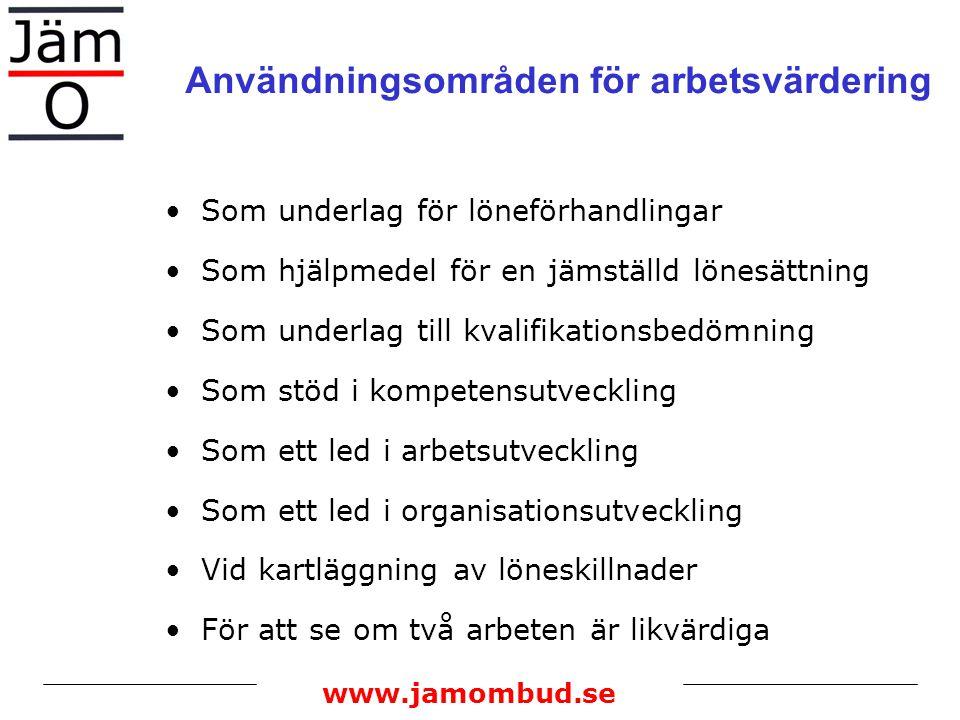 www.jamombud.se Användningsområden för arbetsvärdering Som underlag för löneförhandlingar Som hjälpmedel för en jämställd lönesättning Som underlag ti