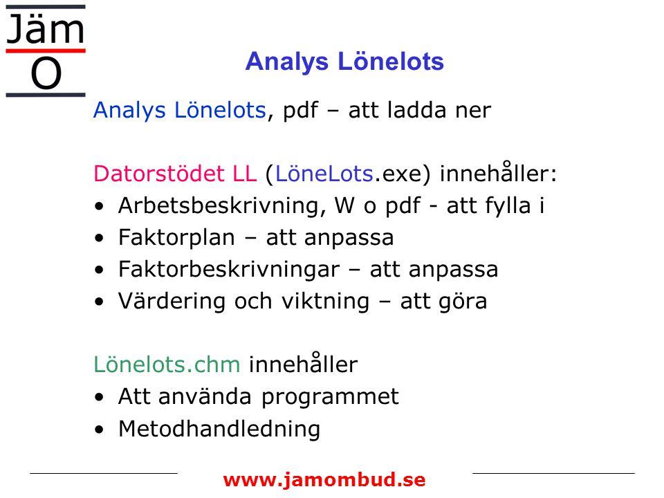 www.jamombud.se Analys Lönelots Analys Lönelots, pdf – att ladda ner Datorstödet LL (LöneLots.exe) innehåller: Arbetsbeskrivning, W o pdf - att fylla