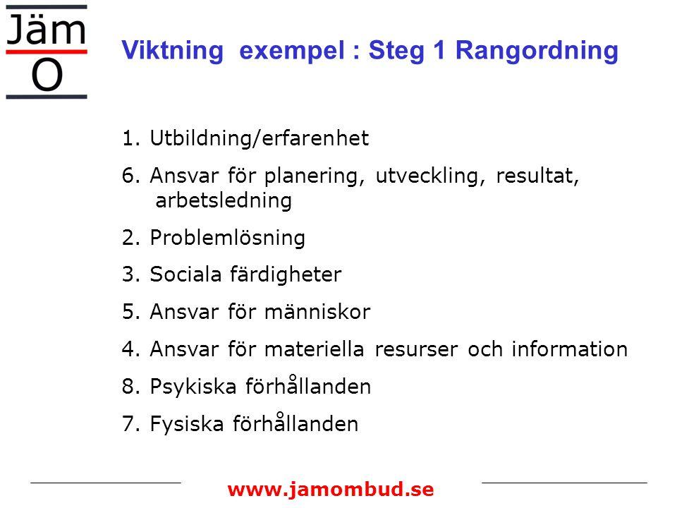 www.jamombud.se Viktning exempel : Steg 1 Rangordning 1. Utbildning/erfarenhet 6. Ansvar för planering, utveckling, resultat, arbetsledning 2. Problem