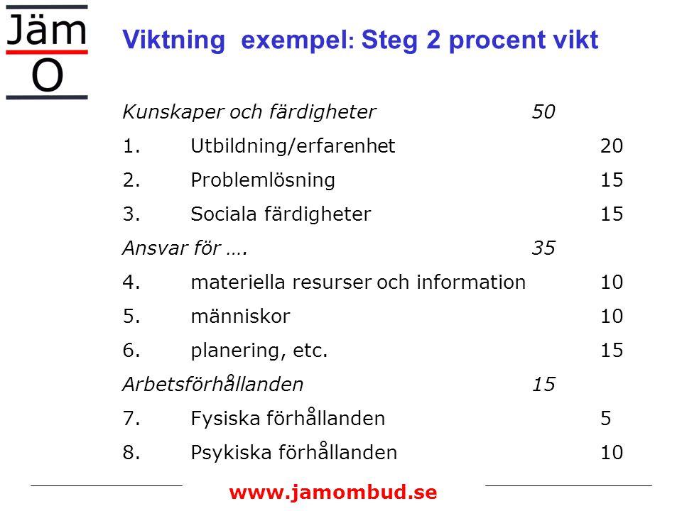 www.jamombud.se Viktning exempel : Steg 2 procent vikt Kunskaper och färdigheter50 1.Utbildning/erfarenhet20 2.Problemlösning15 3.Sociala färdigheter1