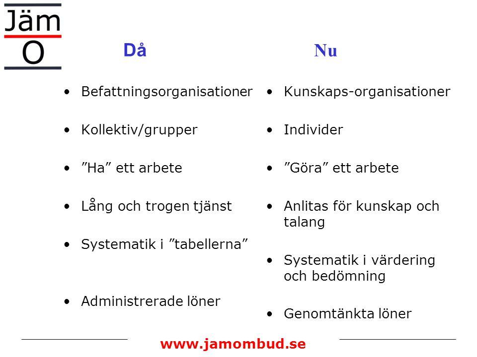 """www.jamombud.se Då Nu Befattningsorganisationer Kollektiv/grupper """"Ha"""" ett arbete Lång och trogen tjänst Systematik i """"tabellerna"""" Administrerade löne"""