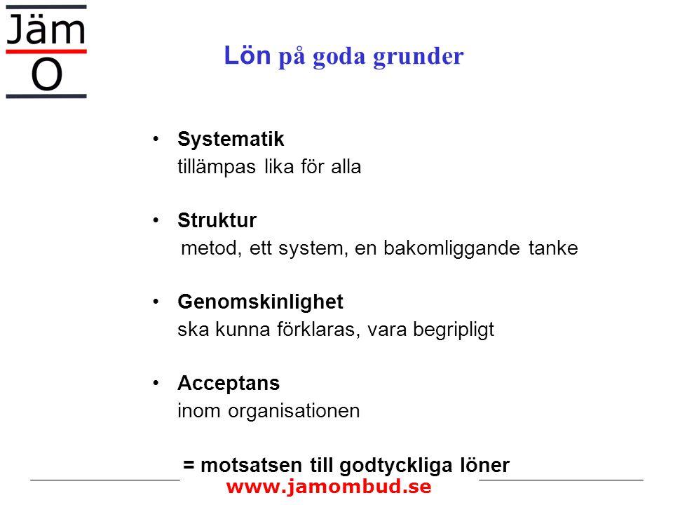 www.jamombud.se Lön på goda grunder Systematik tillämpas lika för alla Struktur metod, ett system, en bakomliggande tanke Genomskinlighet ska kunna fö