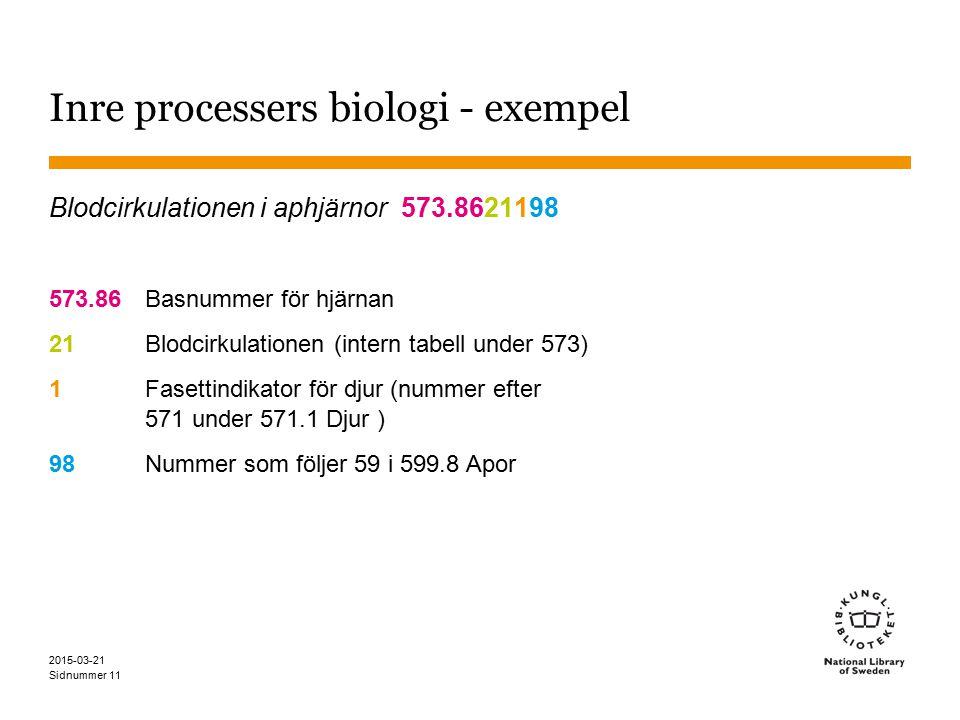Sidnummer 2015-03-21 11 Inre processers biologi - exempel Blodcirkulationen i aphjärnor 573.8621198 573.86Basnummer för hjärnan 21Blodcirkulationen (intern tabell under 573) 1Fasettindikator för djur (nummer efter 571 under 571.1 Djur ) 98 Nummer som följer 59 i 599.8 Apor